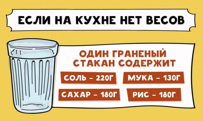 Шпаргалка для кухни: мера веса без весов