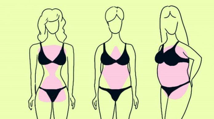 рацион питания для похудения женщин